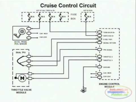 2004 workhorse wiring diagram ignition 2002 ebook pdf film 2004 workhorse wiring diagram ignition 2002 ebook pdf fandeluxe Images