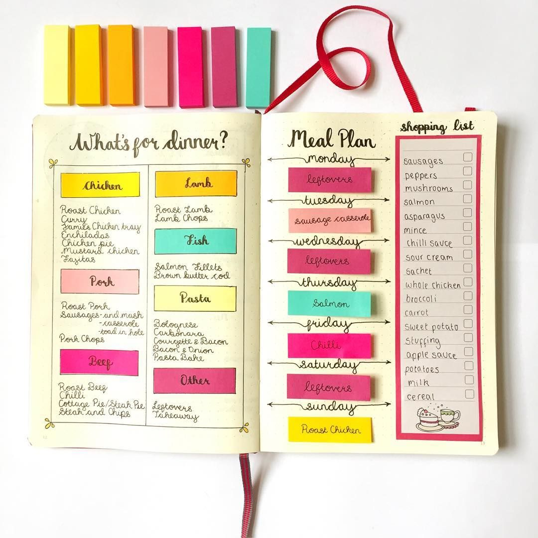 How Do You Use Your Bullet Journal to Meal Plan?