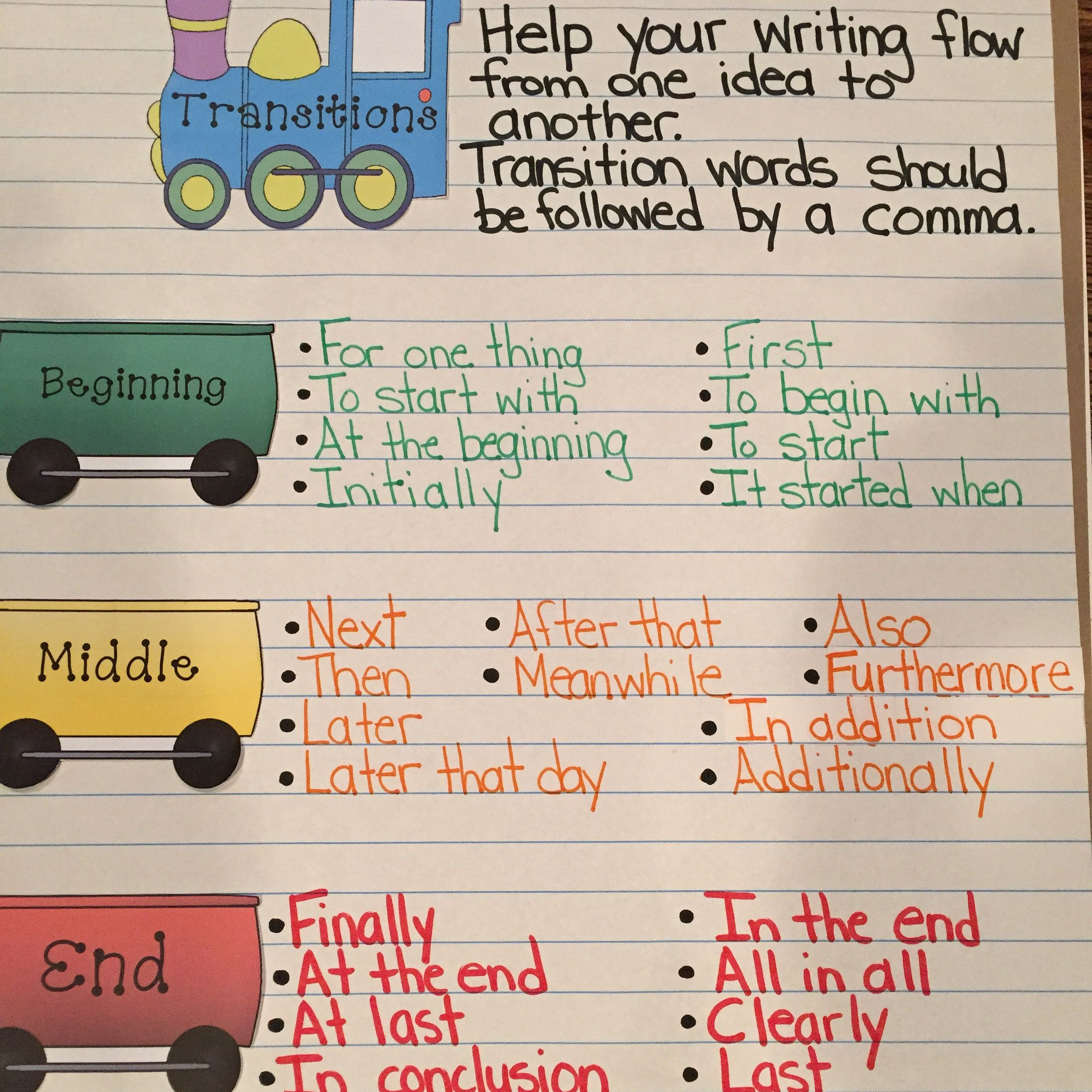 Using Transition Words