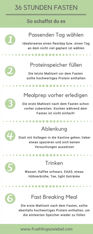 Alternate Day Fasting - mein Selbstversuch mit dem Fasten | Fasten ...