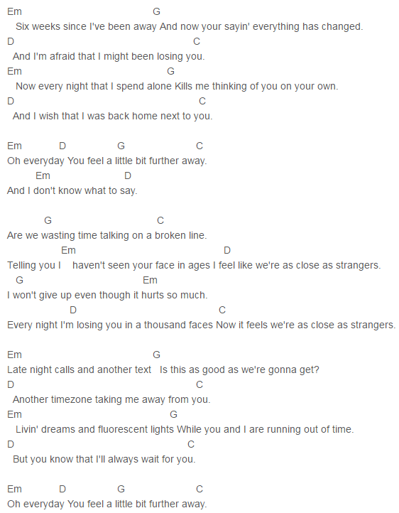5 Seconds Of Summer - Close As Strangers Chords Lyrics for Guitar ...