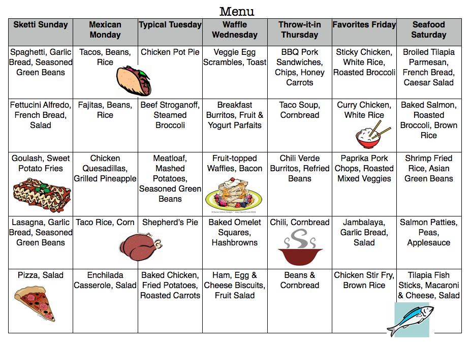 Nursing home menu plan - Home room ideas