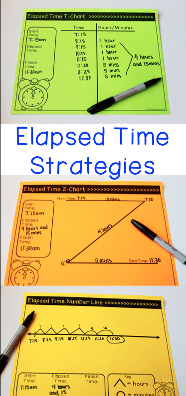 Elapsed time strategies  chart  and number line also includes games worksheets unit activities assessments math ideas rh pinterest