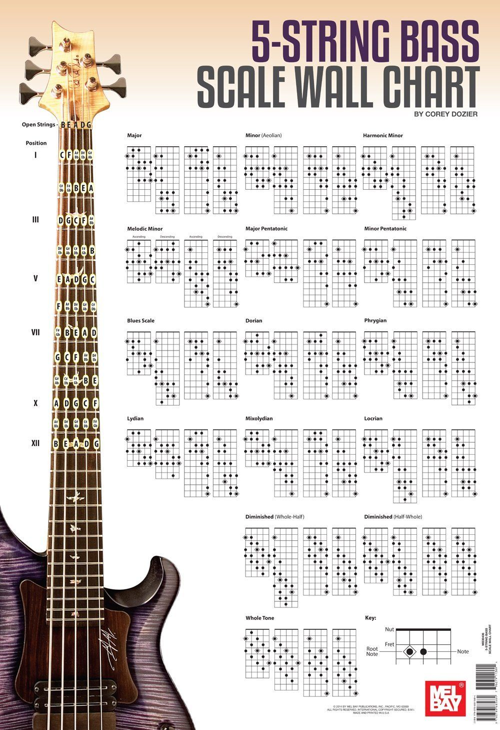 string bass scale wall chart guitar scales chords also music theory pinterest rh