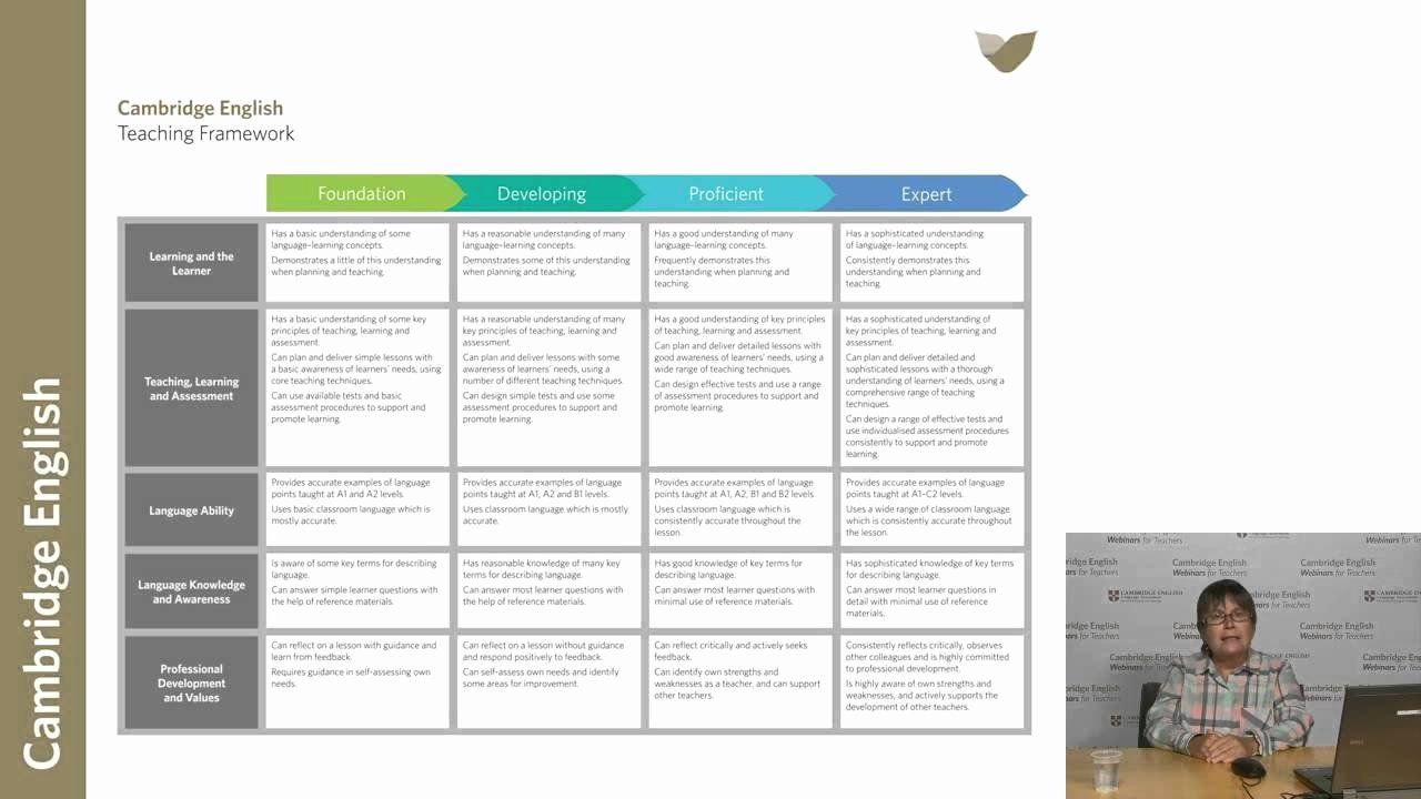 Professional Development Plan Sample for Teachers Fresh