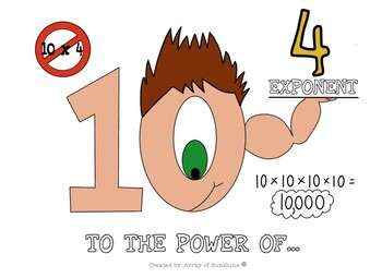 Exponent Clipart Exponents Interactive Notebooks Classroom Displays