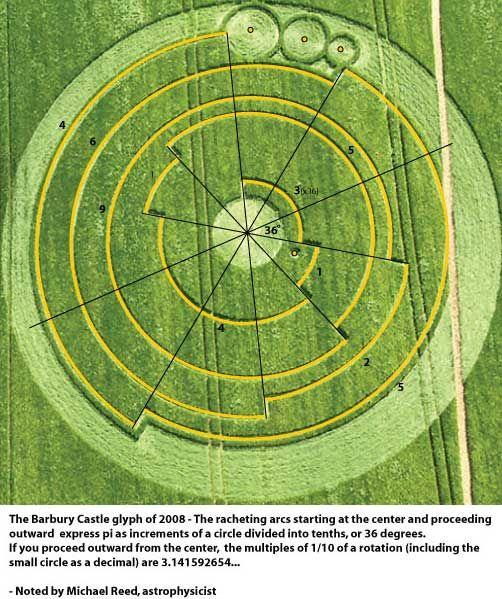 Barbary Castle crop circle Pi diagram