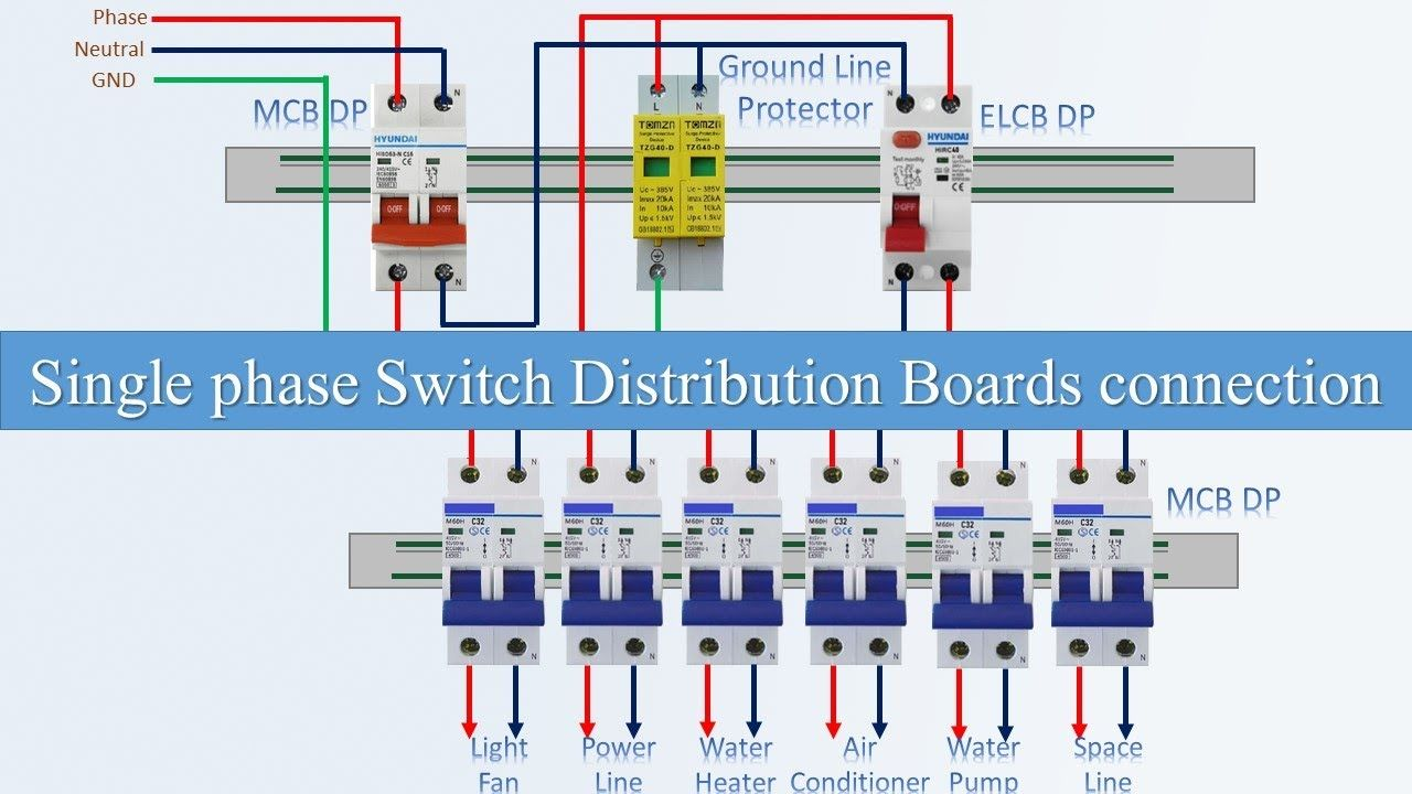 Single Phase Switch Distribution Boards Connection Sdb House Wiring House Wiring Distribution Board Switch