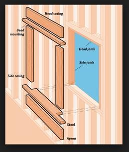 another casing diagram | fireplace facings | Pinterest | Best ...