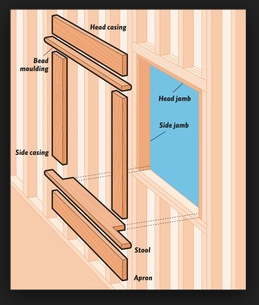 wood trim diagram data wiring diagrams