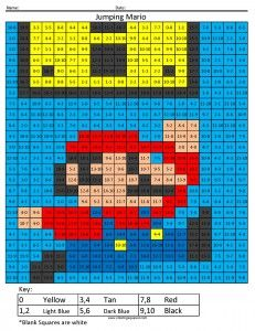 Characters | Super mario brothers, Go kart party ...