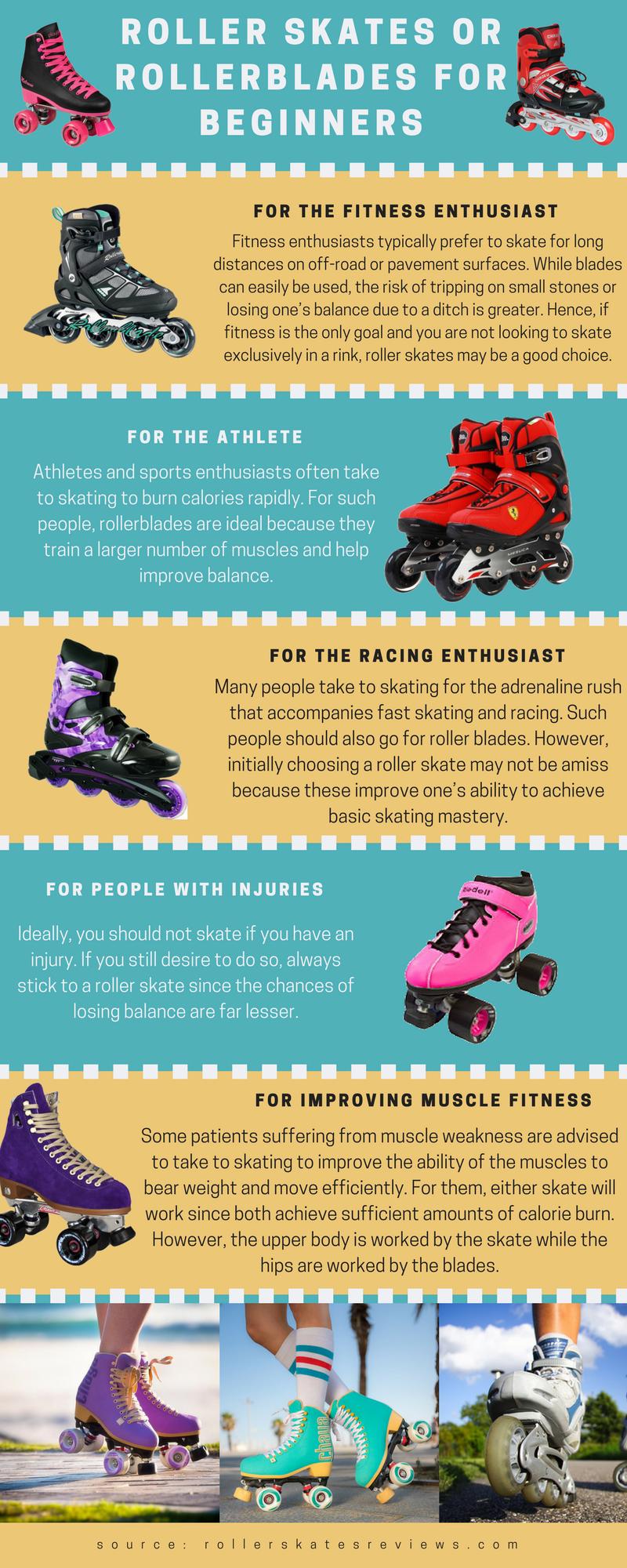 Roller Skates Or Rollerblades For Beginners Roller Skates For Women Roller Skates Best Roller Skates Derby Skates