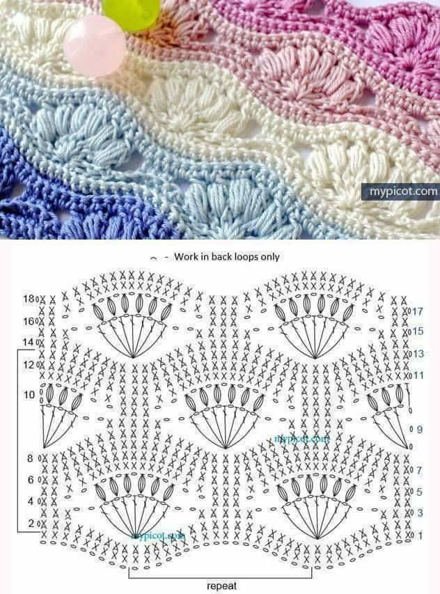 Pin by agnes on pattern | Pinterest | Crochet, Crochet stitches and ...