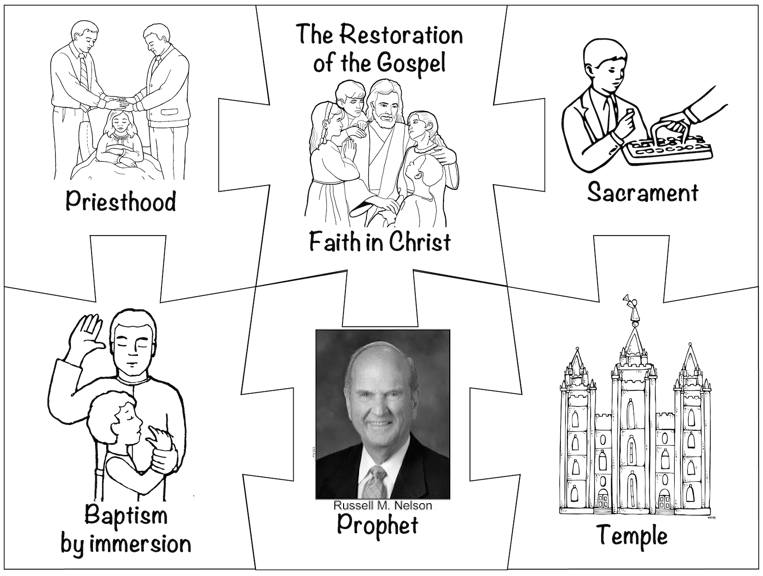 Restoration of the Gospel Puzzle with President Russell M