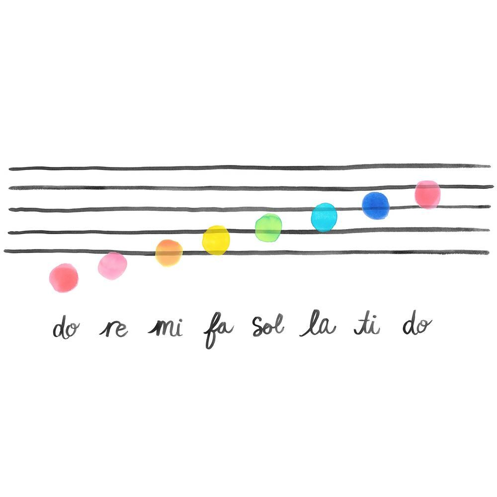 Wallpops Do Re Mi Decal Wall Quote Multicolor Wall Quotes Wall