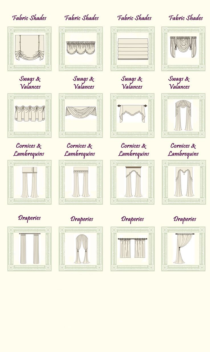 Curtain styles this chart makes it easier to find what for Window types names