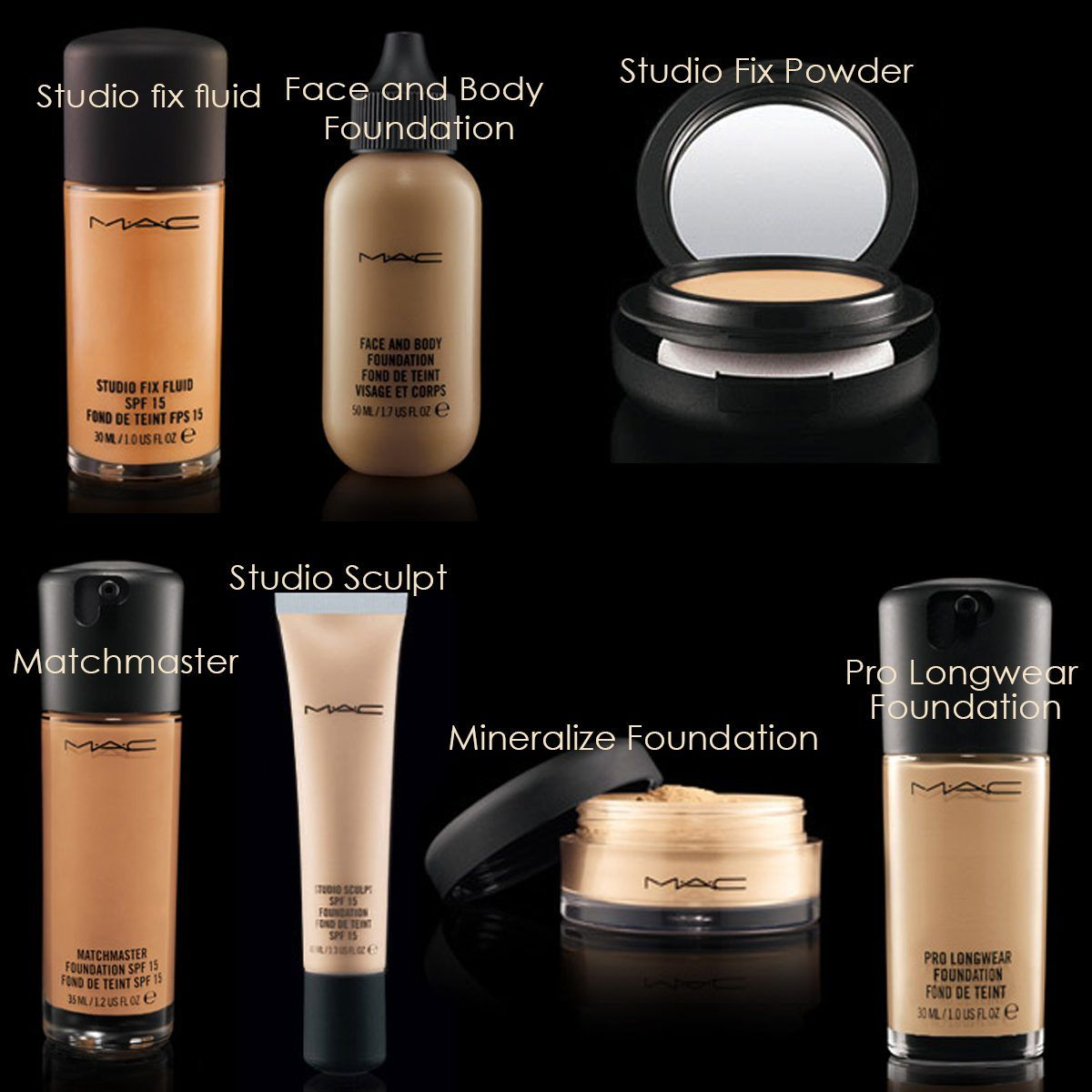 mac foundation for oily skin