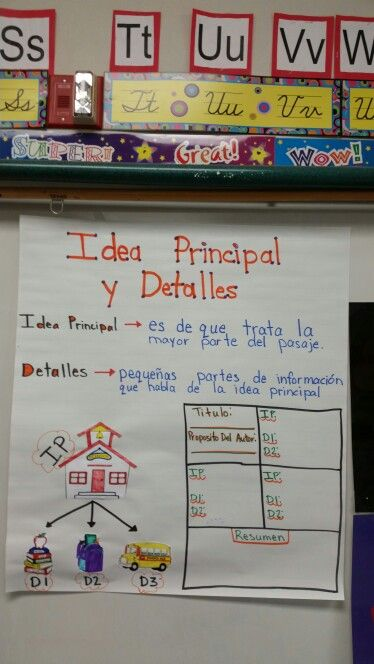 Idea Principal Y Detalles Bilingual Teaching Anchor Charts Dual Language Classroom