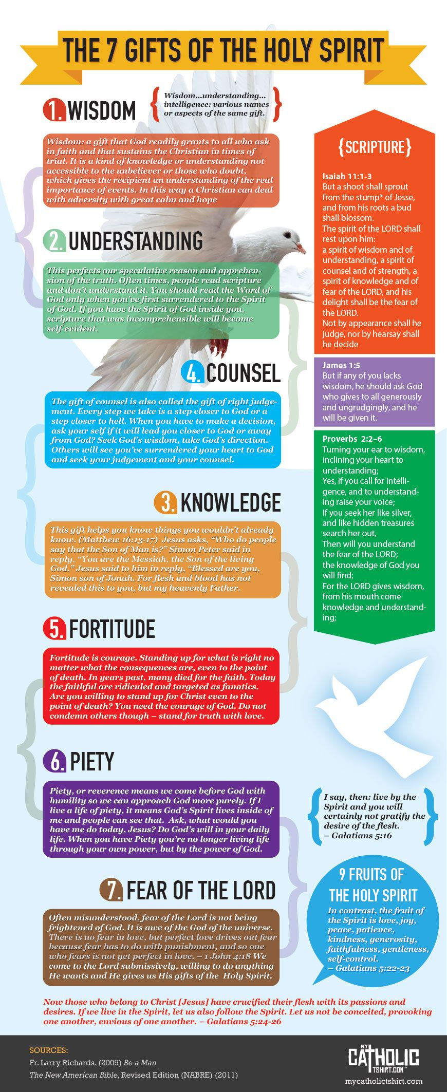 The 7 gifts of the Holy Spirit [Infographic] | My Catholic