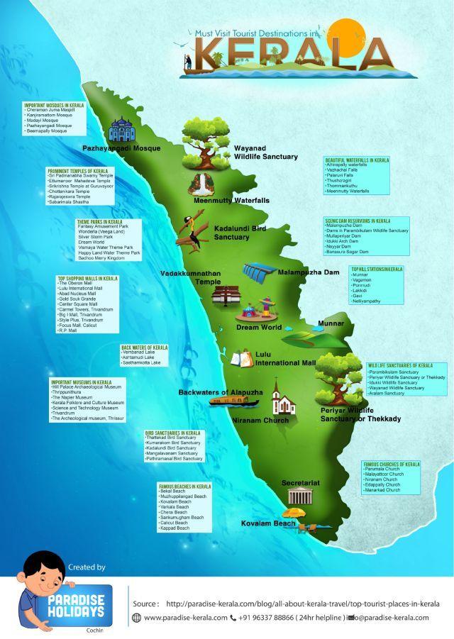 Kerala Tourist Places Map Must Visit Tourist Destinations in Kerala – Infographic #kerala