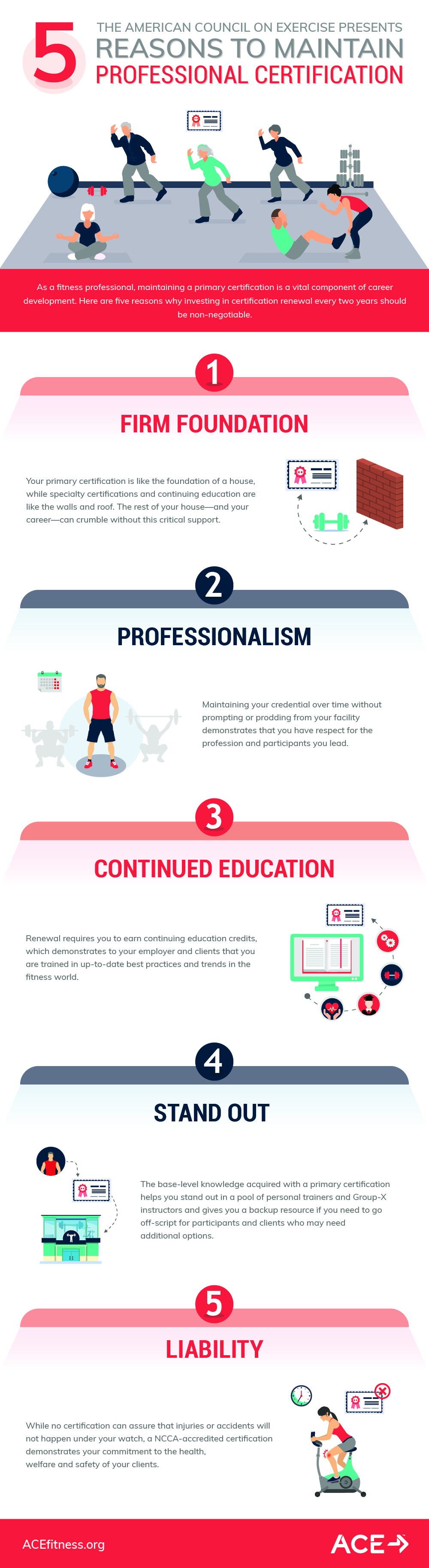 5 Reasons To Maintain Your Professional Certification Ace