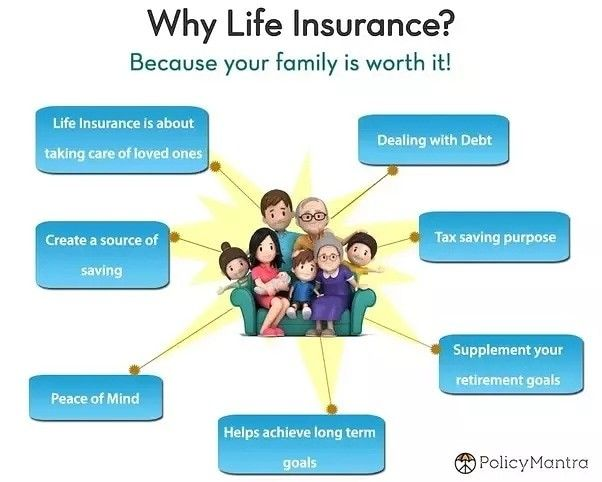 Pin By Debbie Gonzalez On It S Just Business Life Insurance