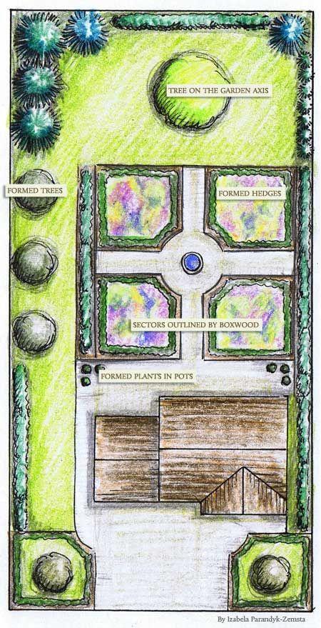 French Formal Garden Formal Garden Plan Gardenpuzzle Online