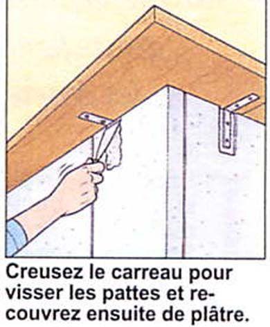 fixer plan de travail sur beton cellulaire recherche google b ton cellulaire pinterest. Black Bedroom Furniture Sets. Home Design Ideas