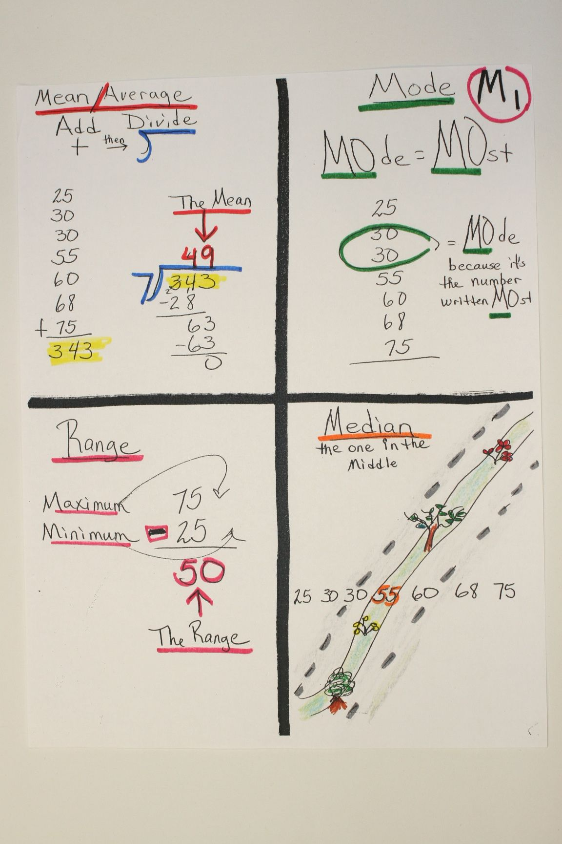Tons Of Anchor Chart Examples Click On Link Or Photo To