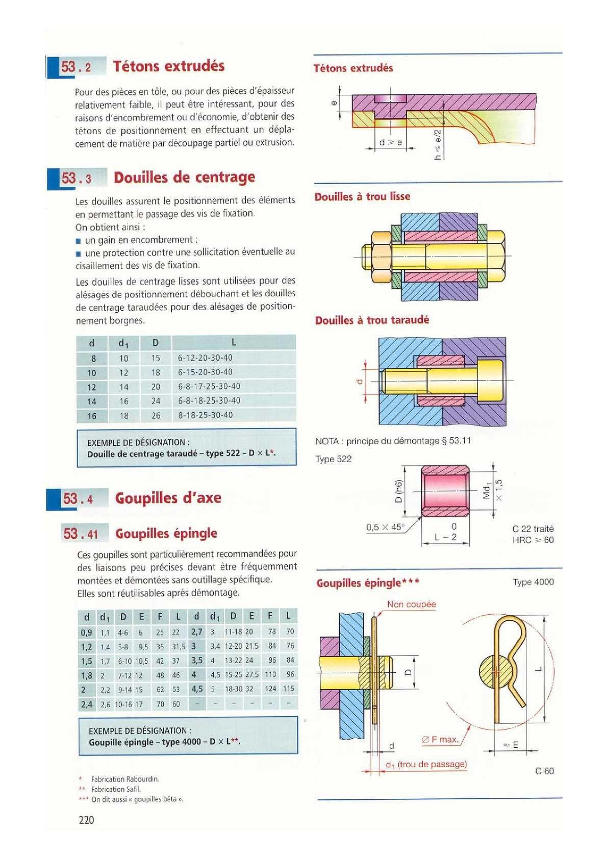 Guide Du Dessinateur Industriel Pdf : guide, dessinateur, industriel, Print, Guide, Dessinateur, Industriel, Chevalier, Guide,, Chevalier,