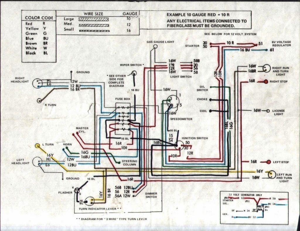 This is the diagram Empi Buggy Wiring Kit mentioned earlier. Someone was  kind enough to *colorize* it. The only thing that I'll need to deal with is  that ...