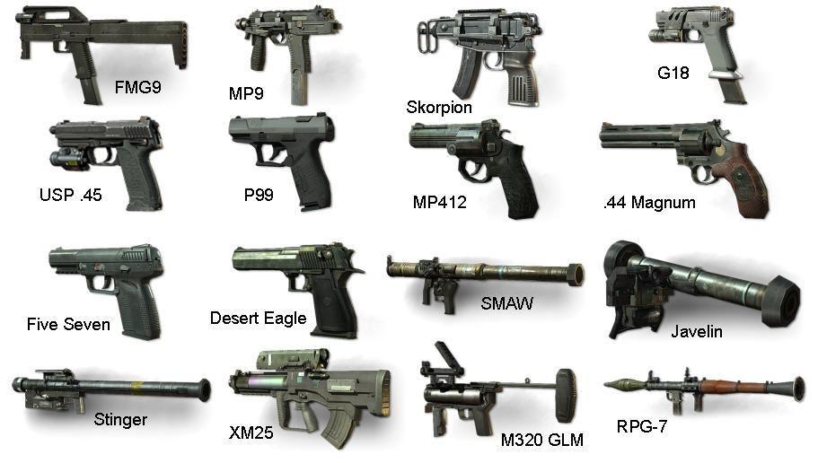 Pin On Modern Warfair