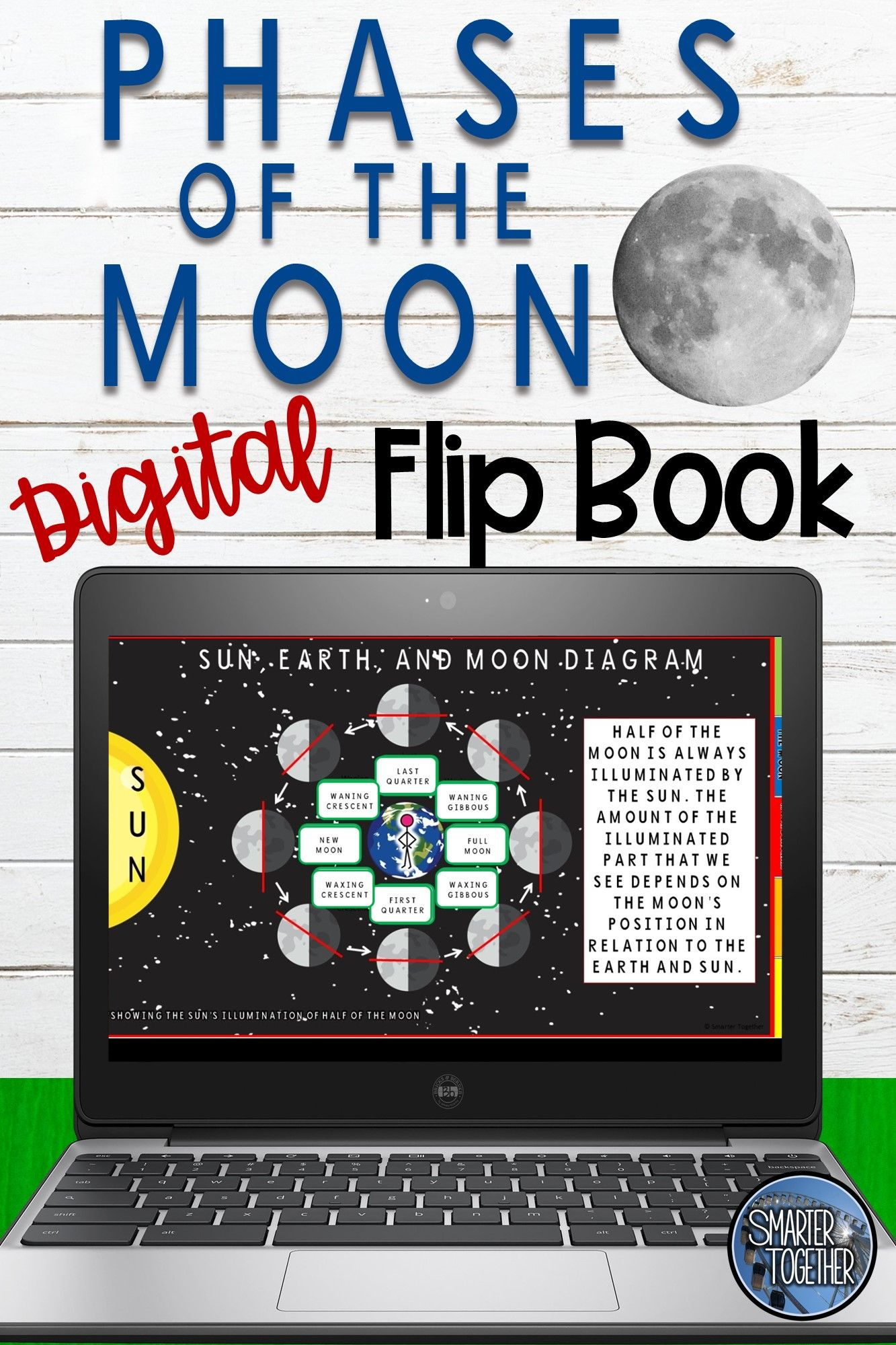 Moon Phases Digital Activities In