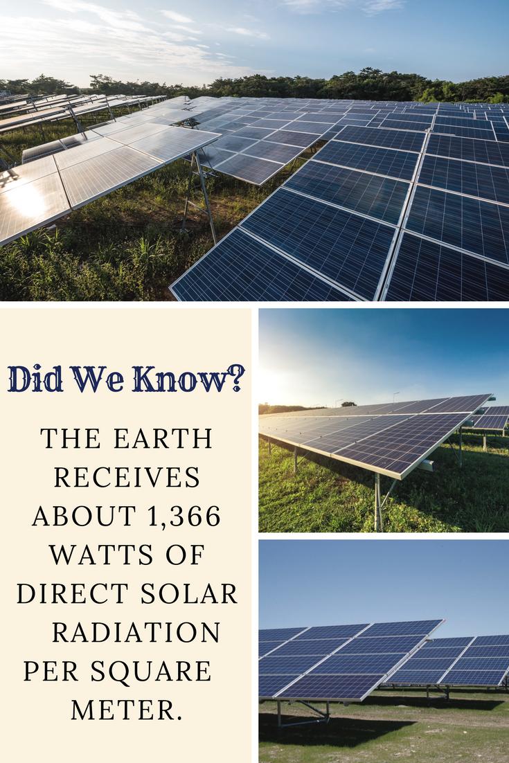 Didweknow Solariq Solartest Solarenergy Solarpower Solartechnology Solar Companies Solar Technology Solar Solutions