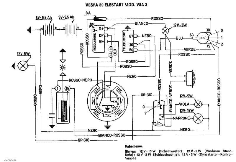 Vespa Wiring Diagrams Vespa Trailer Wiring Diagram Vespa Super