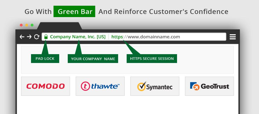 Ev Ssl Certificates Show Company Name With Green Text In The