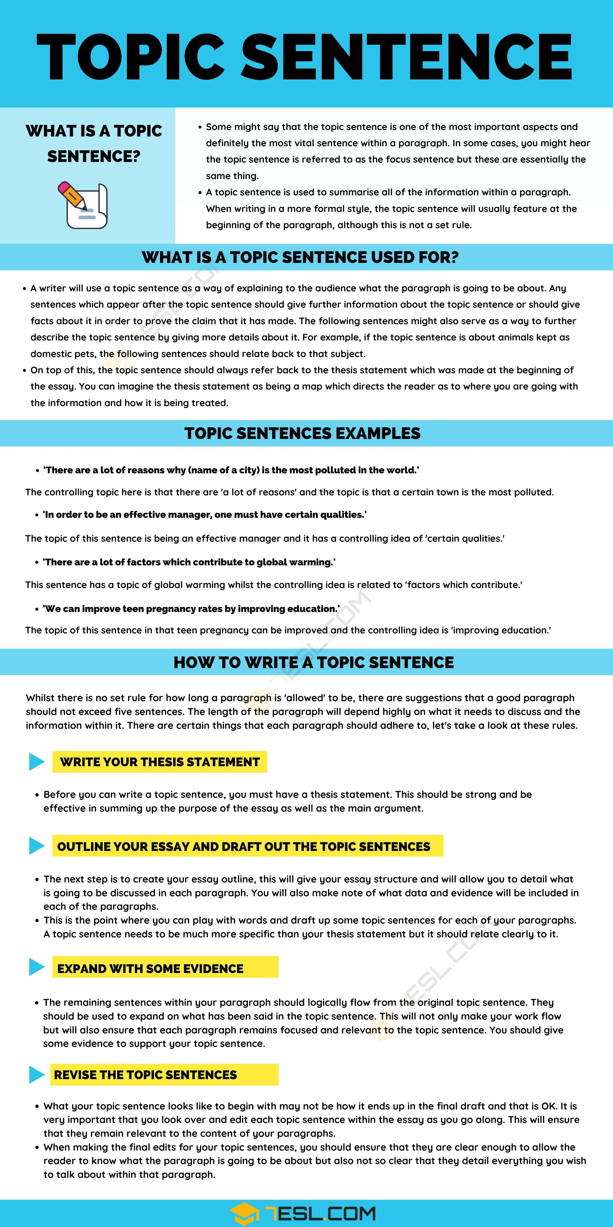 Topic Sentence Definition Examples And Useful Tips For Writing A Topic Sentence 7esl Essay Writing Skills Topic Sentences Best Essay Writing Service