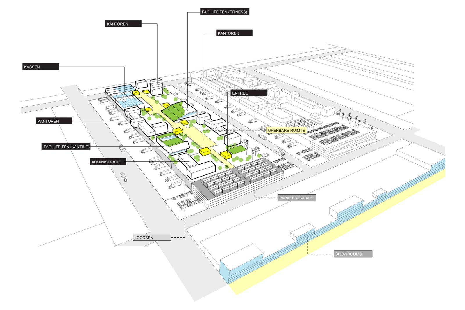 Visuals Schiphol Trade Park Projects Kcap Urban Design Architecture Urban Design Plan Urban Design Graphics