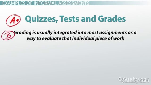 Informal Assessments In The Classroom Examples Types Video