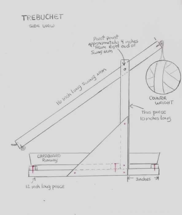 trebuchet plan large