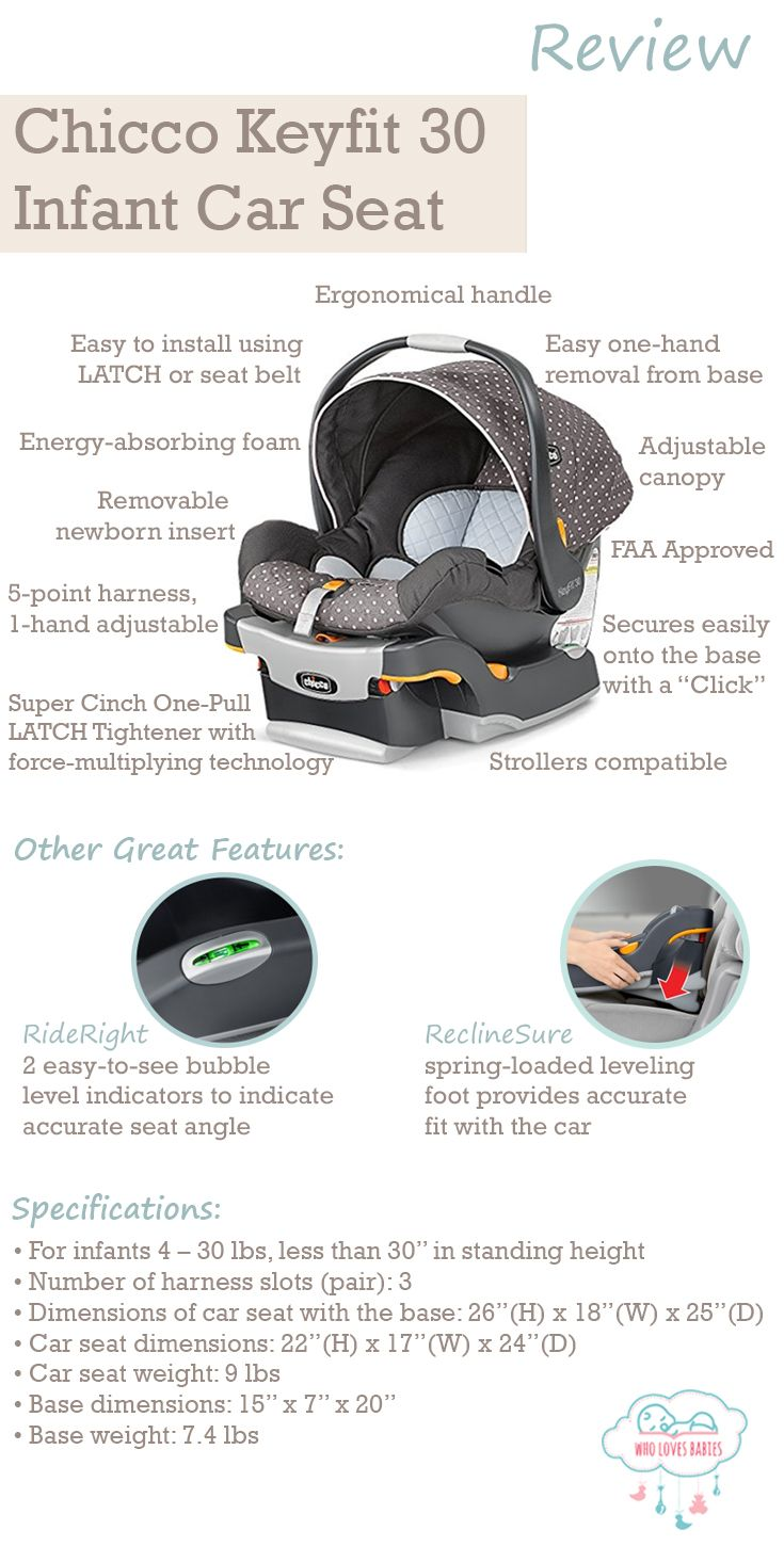 Chicco Keyfit 30 Car Seat Review All You Need To Know Travelling