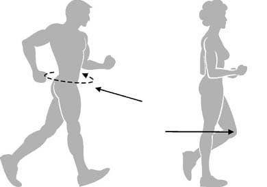 Racewalking: Hips