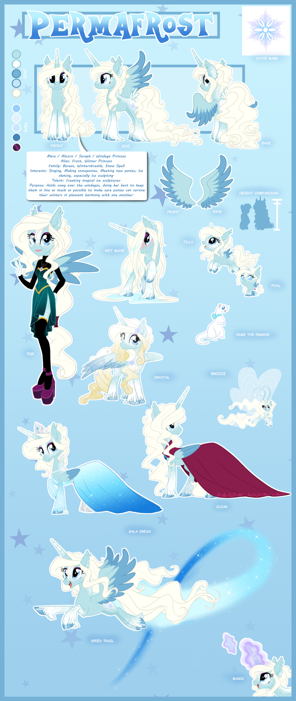 39+ Mlp reference info
