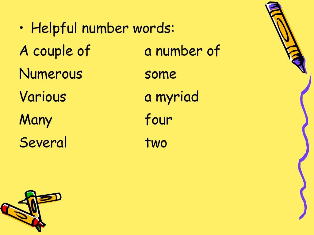 methods for writing topic sentences with images
