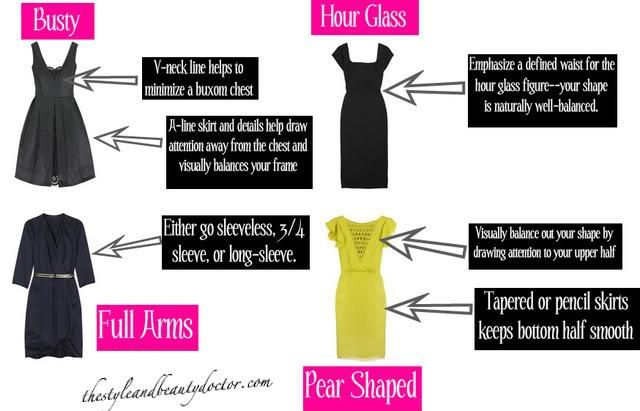 Holiday Dresses For Your Body Type What To Wear