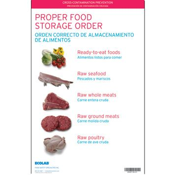 Proper Food Storage Requires Properfoodstorageposterusefulforyourfurniturehomedesign