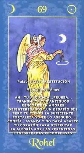 Tarot De Los Angeles Significado Cartas Y Tirada Online Tarot