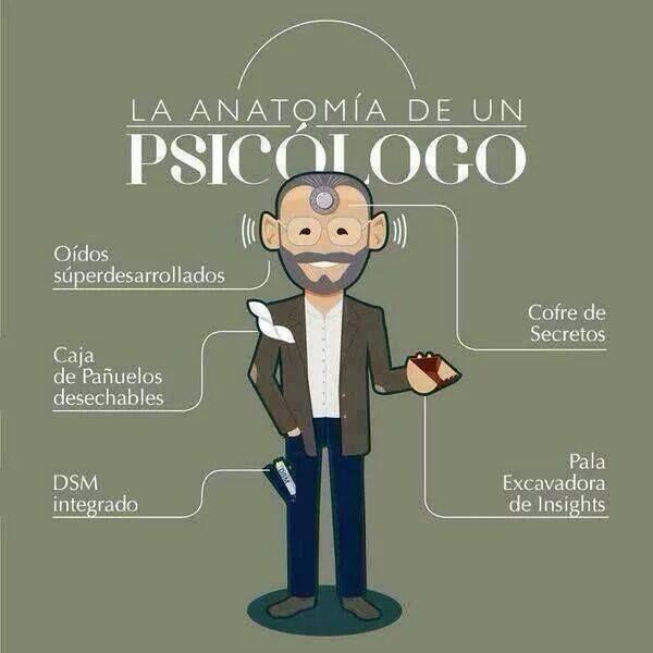 La anatomía de un Psicólogo #Humor   Infografias   Pinterest ...