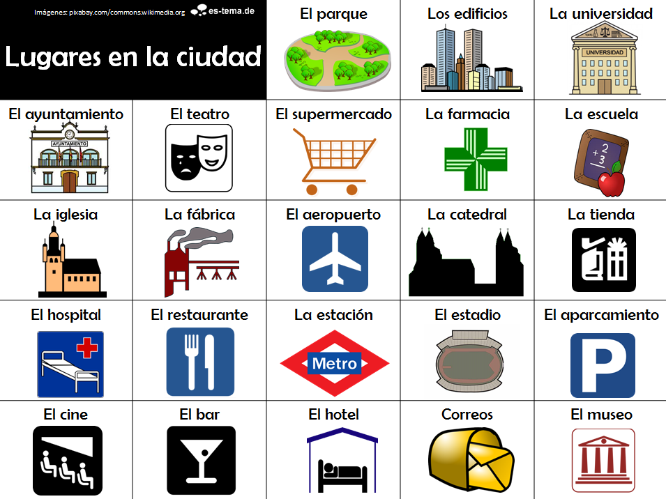 Lugares En La Ciudad Vocabulário Espanhol Aprender Espanhol Espanhol