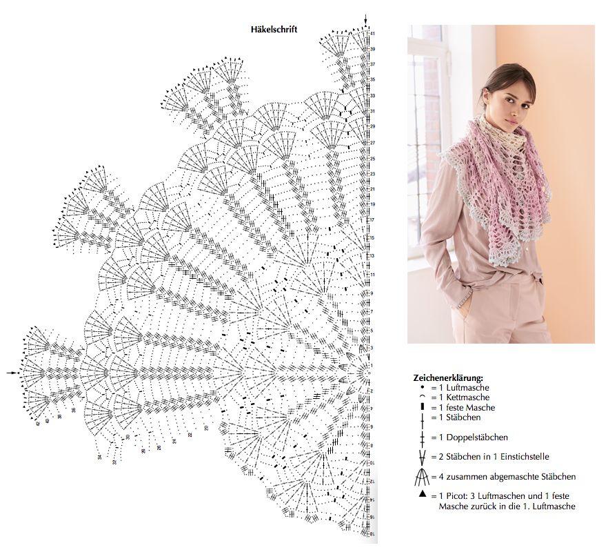 Tücher aus Shades of Merino Cotton | Crochet Shawls | Pinterest